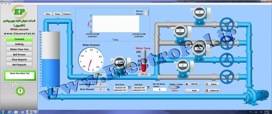 الکتروپل | برنامه سیستم کالیبراسیون فلومتری با فلومترهای مرجع Endress Hauser